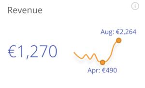 revenue mensuel location saisonnière annecy